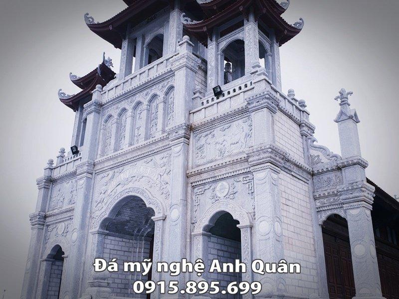 Phan chinh dien cua Nha tho giao