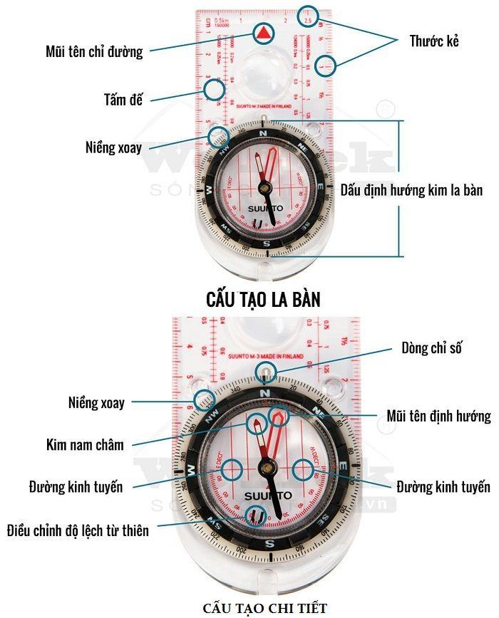 Cau tao La ban thong thuong